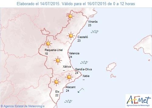 La ola de calor se despide de la Comunitat con temperaturas de hasta 38º