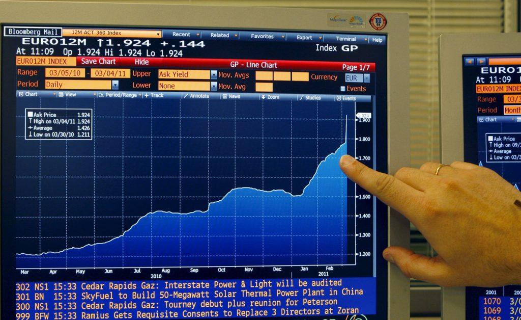 El Banco de España confirma que el euríbor cayó en diciembre al -0,08 %