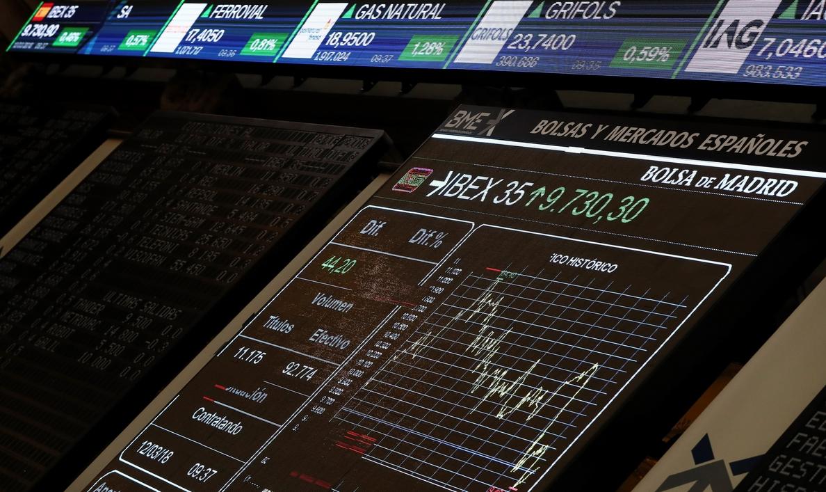 El IBEX 35 sube 0,67 % por los grandes valores y se acerca a los 9.800 puntos
