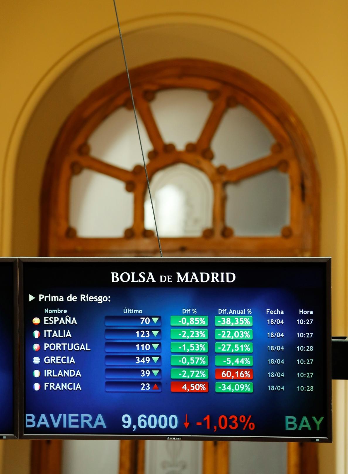 La prima de riesgo española abre estable, en 71 puntos básicos