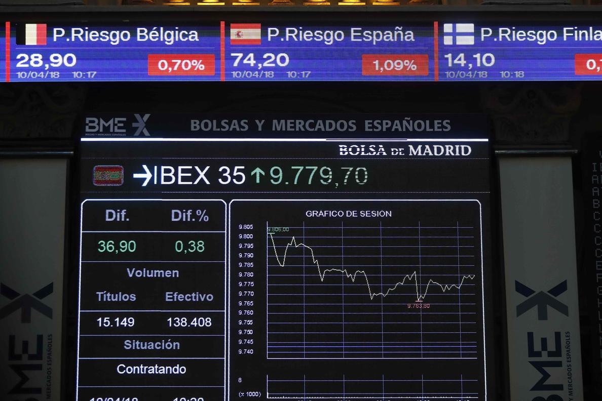 El IBEX 35 baja un 0,04 por ciento en la apertura y queda en 9.865 puntos