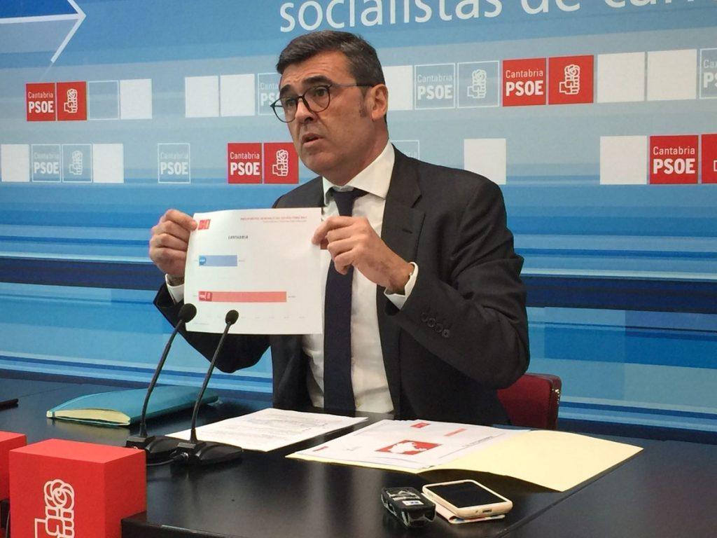 El diputado Ricardo Cortés se presenta a las primarias del PSOE cántabro y competirá con Pablo Zuloaga
