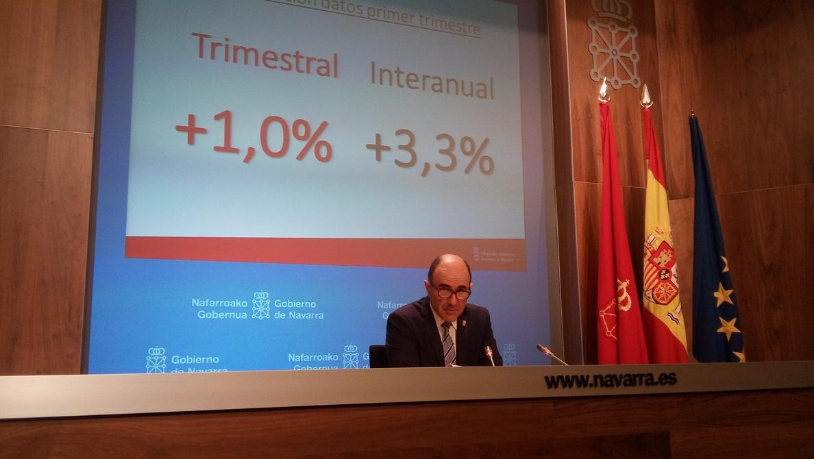 El presupuesto de la Estrategia de Especialización Inteligente de Navarra crece este año hasta los 215,2 millones