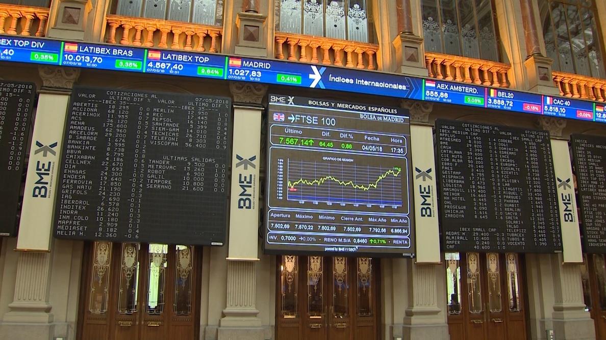 El Ibex 35 busca los 9.600 a media sesión, con un alza del 0,15% en pleno debate de moción de censura