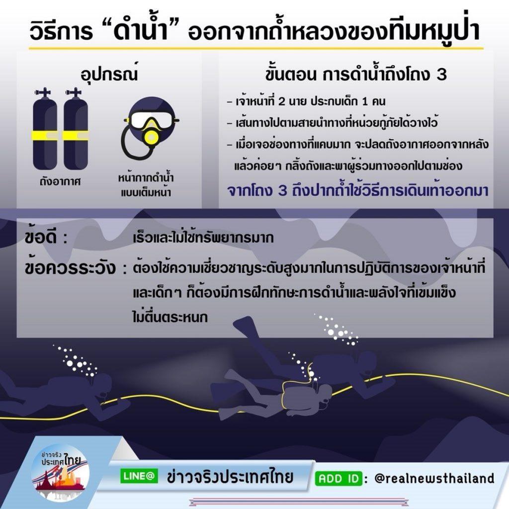 Cómo se desarrollará la operación de rescate en Tailandia