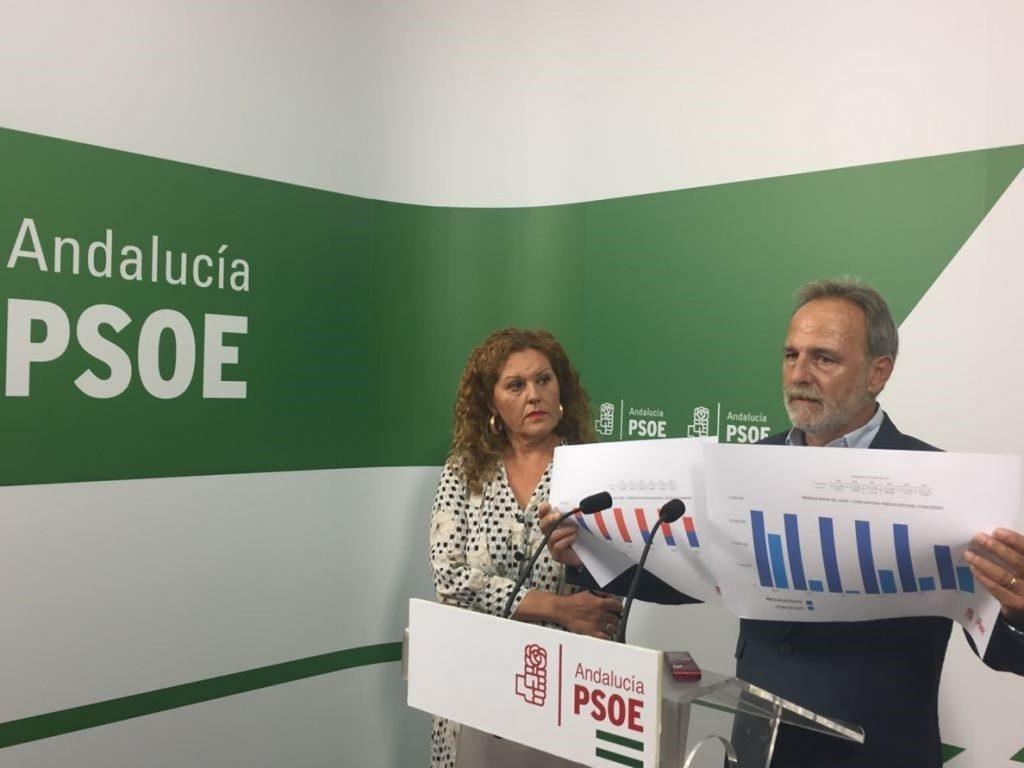 PSOE critica que Podemos «salga ahora en tromba para marear la perdiz sobre el contrato de las corbetas»