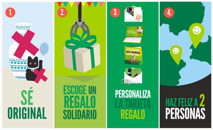 Regalos solidarios: la alternativa desinteresada al consumismo navideño